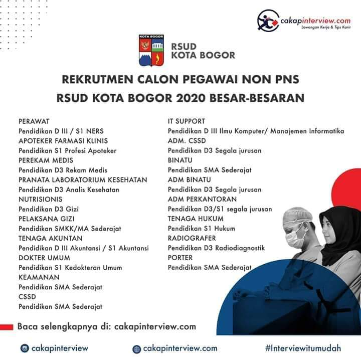 Lowongan RSUD Bogor