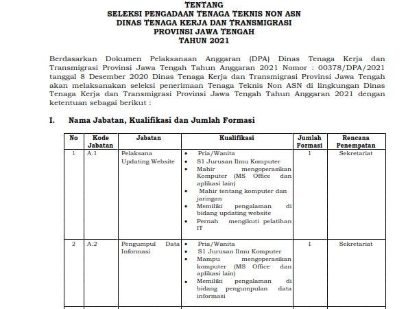 Seleksi Pengadaan Tenaga Teknis Non ASN Dinas Tenaga Kerja dan Transmigrasi Provinsi Jawa Tengah Tahun 2021